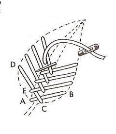 embroidery stem stitch instructions