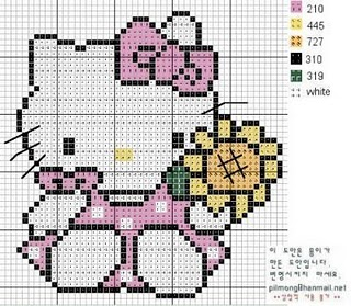 COUNTED CROSS STITCH PATTERNS FREE | Browse Patterns