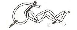 zig-zag-chain-stitch