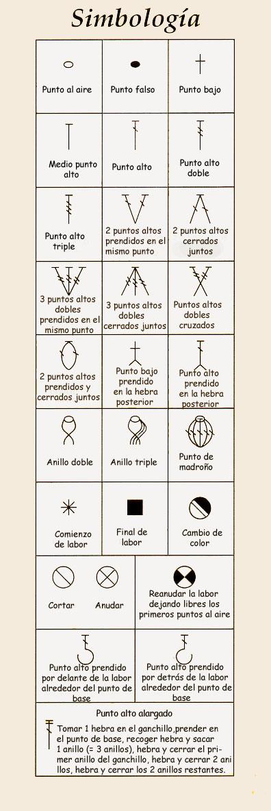 signos de ganchillo