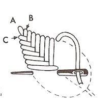 Fishbone-stitch_from www.artedelricamo.com
