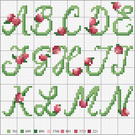 10 schemi di alfabeto a punto croce parte prima arte for Punto croce schemi alfabeto