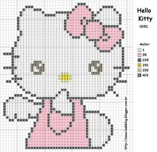 Disponible Un Esquema A Punto De Cruz De Hello Kitty  El Dise  O Es