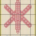 Schemi a Punto Croce – Pesci e Stelle Marine a Punto Croce