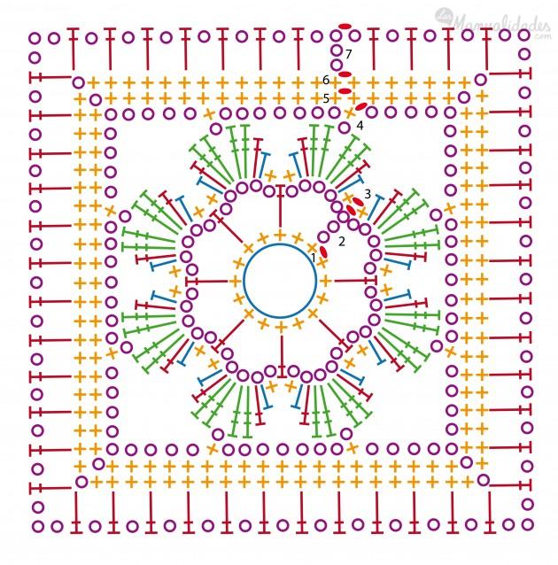 Motivi all uncinetto quadrato con fiore arte del ricamo - Schemi piastrelle all uncinetto ...