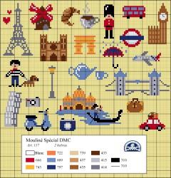 schemi punto croce città d'Europa