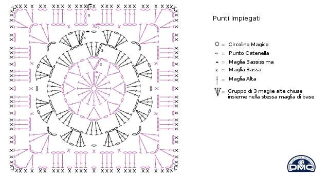 Come Realizzare Una Coperta Alluncinetto Piastrelle Colorate