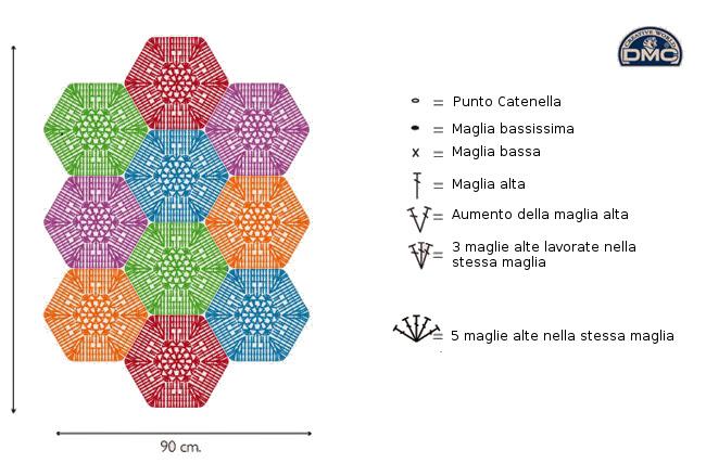 schema tappeto uncinetto colorato