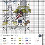 Le Capitali d'Europa a Punto Croce – Parigi
